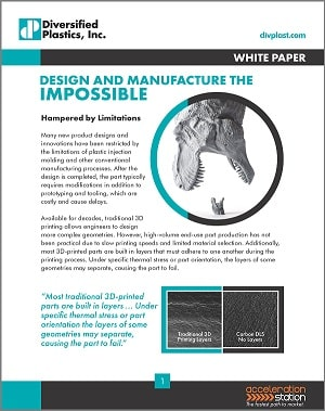 Design for Additive Manufacturing White Paper