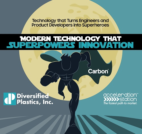 Modern Technology that Superpowers Innovation   Carbon Additive Manufacturing Webinar